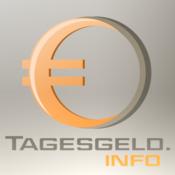 App Icon: Tagesgeld.info